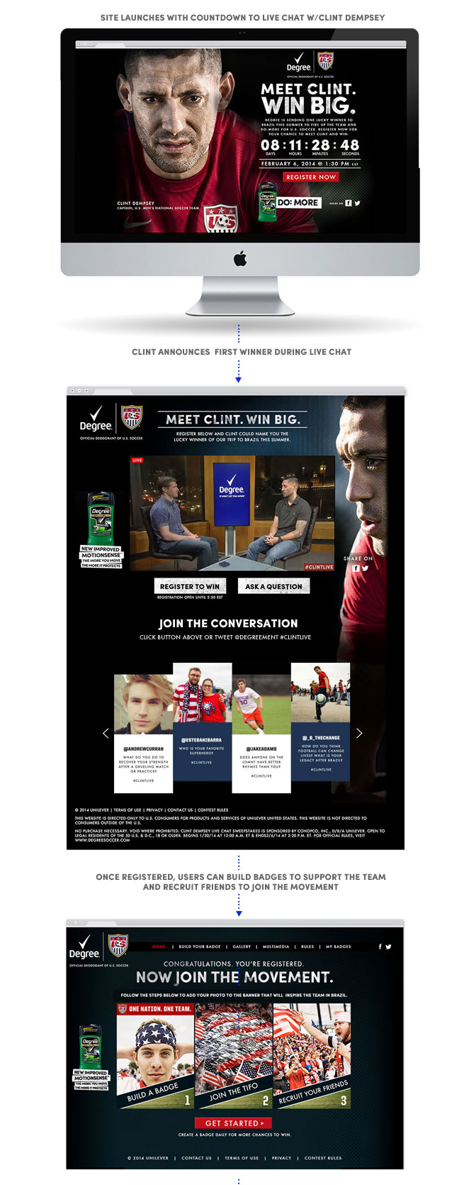 Degree World Cup Microsite